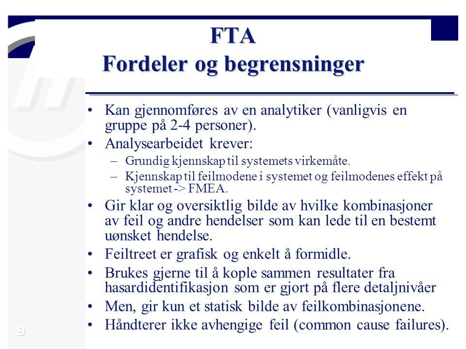 9 FTA Fordeler og begrensninger Kan gjennomføres av en analytiker (vanligvis en gruppe på 2-4 personer).