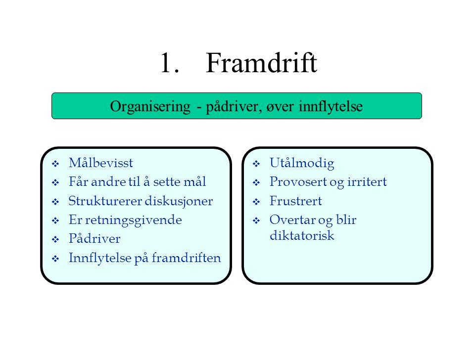 1.Framdrift Organisering - pådriver, øver innflytelse v Målbevisst v Får andre til å sette mål v Strukturerer diskusjoner v Er retningsgivende v Pådri