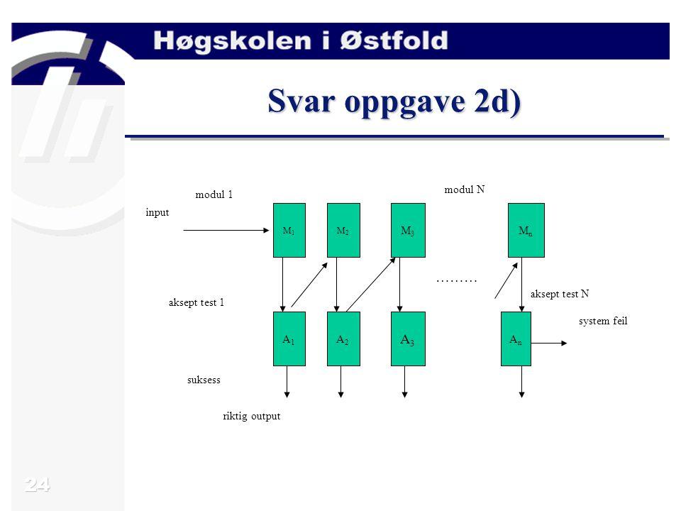 25 Svar oppgave 2d) N-versjon programmering: N-versjon programmering kjører parallell eksekvering av N uavhengig utviklet, funksjonelt like versjoner (basert på samme spesifikasjon).
