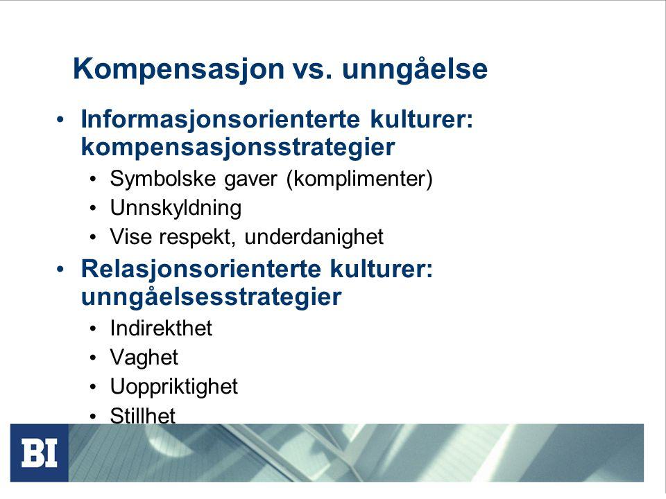 Kompensasjon vs.