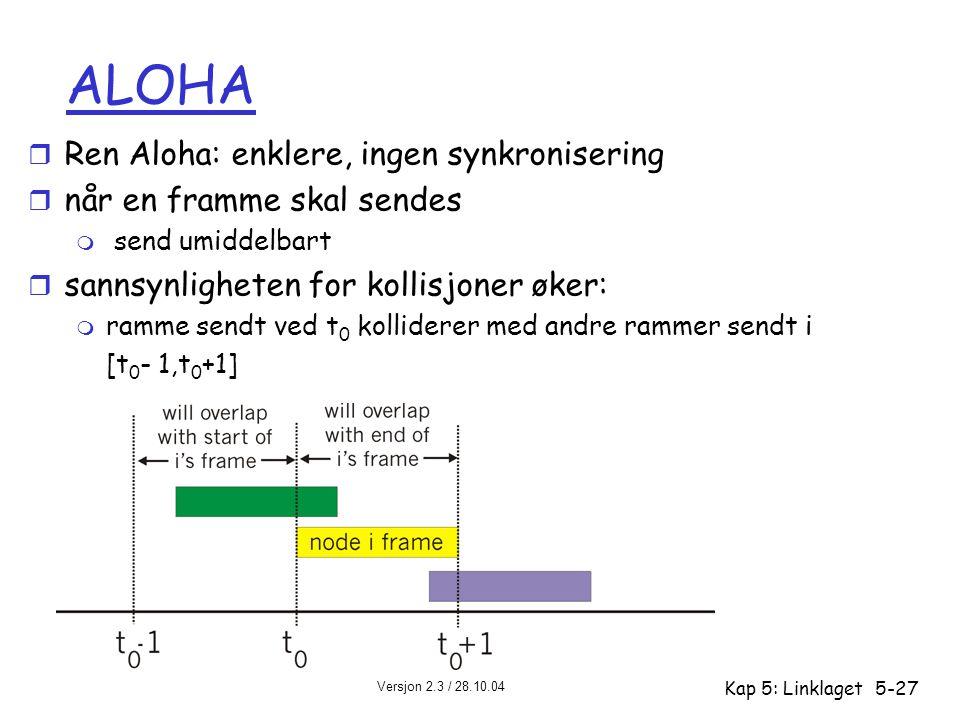 Versjon 2.3 / 28.10.04 Kap 5: Linklaget5-27 ALOHA r Ren Aloha: enklere, ingen synkronisering r når en framme skal sendes m send umiddelbart r sannsynl