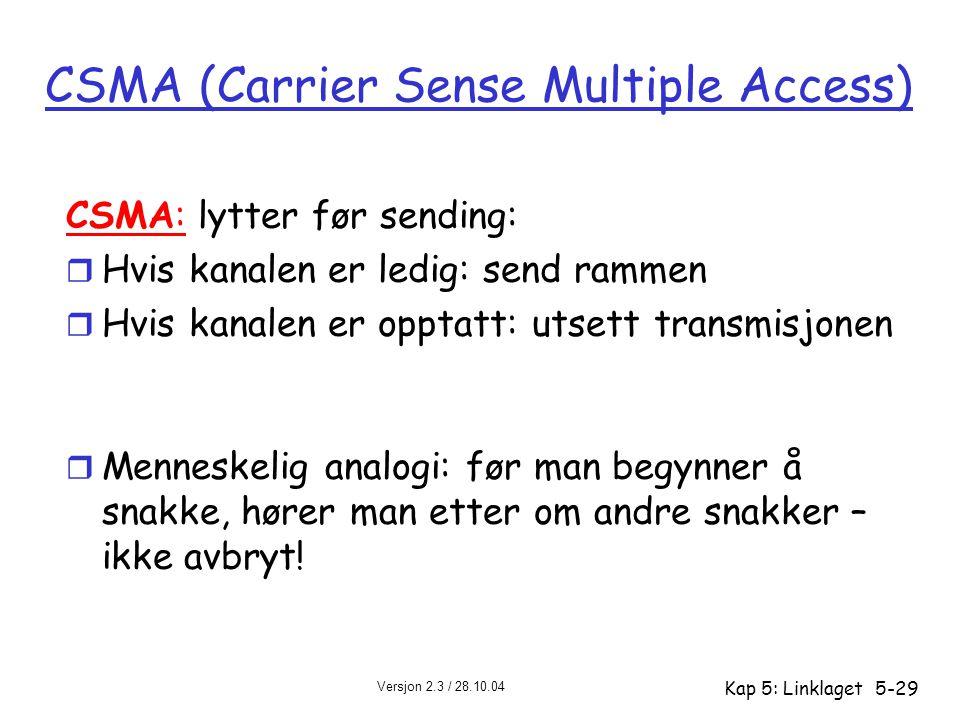Versjon 2.3 / 28.10.04 Kap 5: Linklaget5-29 CSMA (Carrier Sense Multiple Access) CSMA: lytter før sending: r Hvis kanalen er ledig: send rammen r Hvis
