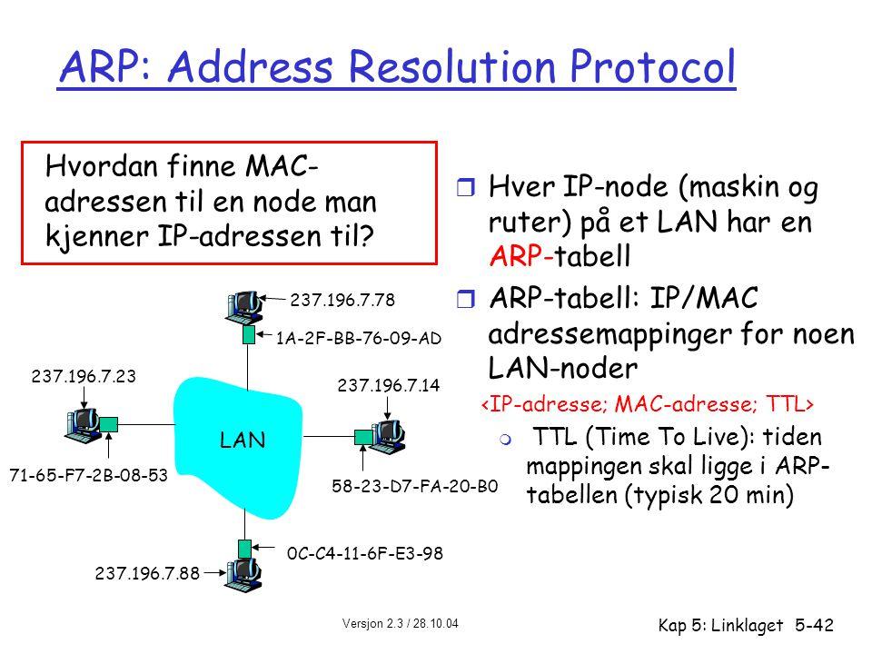 Versjon 2.3 / 28.10.04 Kap 5: Linklaget5-42 ARP: Address Resolution Protocol r Hver IP-node (maskin og ruter) på et LAN har en ARP-tabell r ARP-tabell