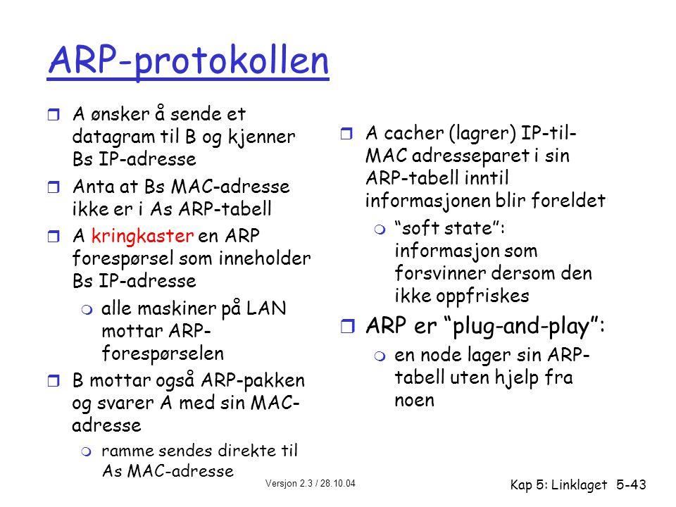 Versjon 2.3 / 28.10.04 Kap 5: Linklaget5-43 ARP-protokollen r A ønsker å sende et datagram til B og kjenner Bs IP-adresse r Anta at Bs MAC-adresse ikk