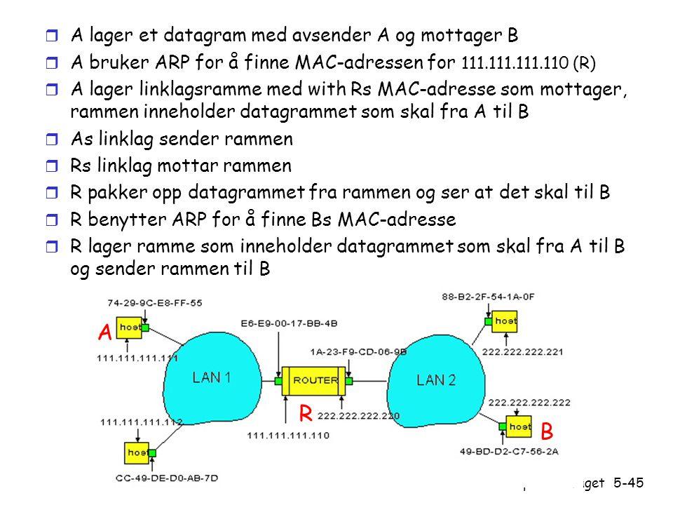 Versjon 2.3 / 28.10.04 Kap 5: Linklaget5-45 r A lager et datagram med avsender A og mottager B r A bruker ARP for å finne MAC-adressen for 111.111.111