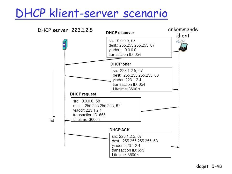 Versjon 2.3 / 28.10.04 Kap 5: Linklaget5-48 DHCP klient-server scenario DHCP server: 223.1.2.5 ankommende klient tid DHCP discover src : 0.0.0.0, 68 d