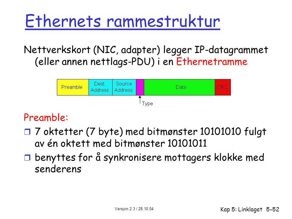Versjon 2.3 / 28.10.04 Kap 5: Linklaget5-52 Ethernets rammestruktur Nettverkskort (NIC, adapter) legger IP-datagrammet (eller annen nettlags-PDU) i en