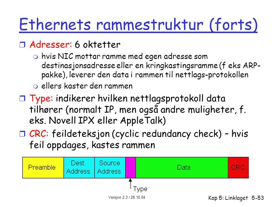 Versjon 2.3 / 28.10.04 Kap 5: Linklaget5-53 Ethernets rammestruktur (forts) r Adresser: 6 oktetter m hvis NIC mottar ramme med egen adresse som destin