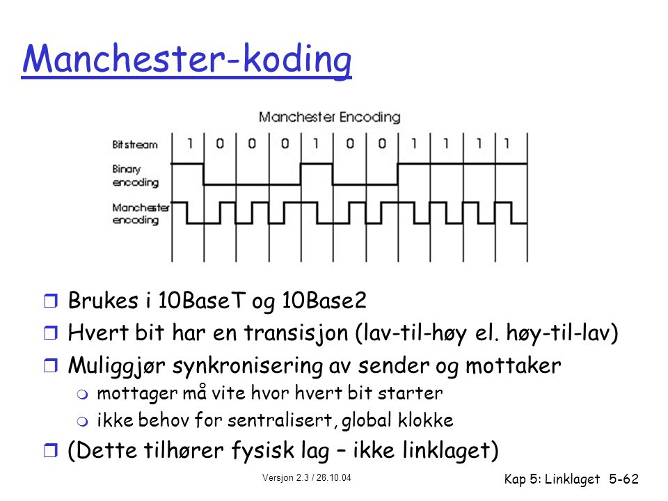 Versjon 2.3 / 28.10.04 Kap 5: Linklaget5-62 Manchester-koding r Brukes i 10BaseT og 10Base2 r Hvert bit har en transisjon (lav-til-høy el. høy-til-lav