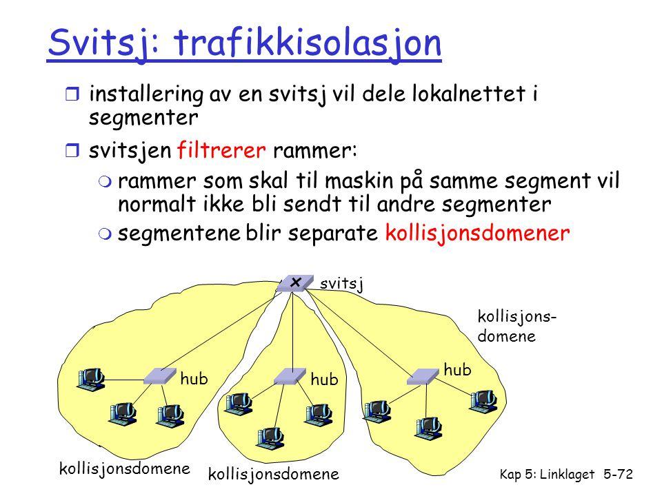 Versjon 2.3 / 28.10.04 Kap 5: Linklaget5-72 Svitsj: trafikkisolasjon r installering av en svitsj vil dele lokalnettet i segmenter r svitsjen filtrerer