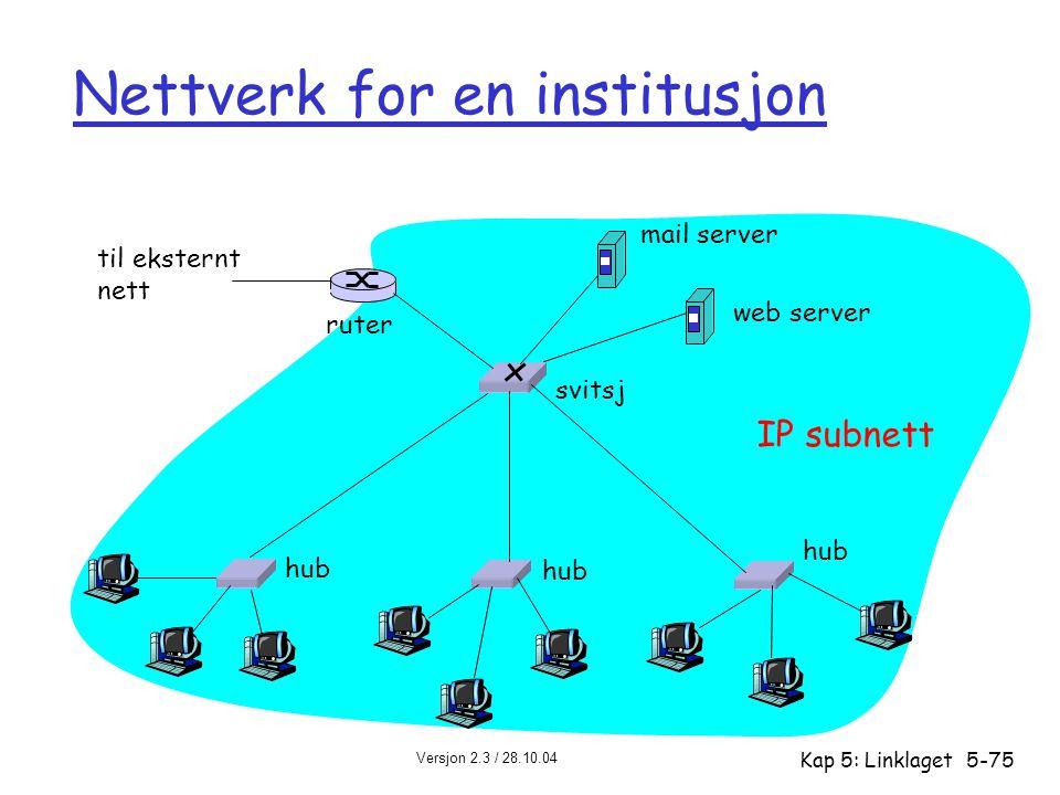 Versjon 2.3 / 28.10.04 Kap 5: Linklaget5-75 Nettverk for en institusjon hub svitsj til eksternt nett ruter IP subnett mail server web server