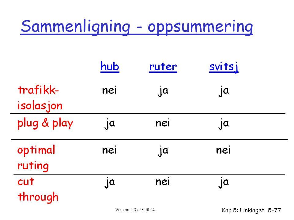 Versjon 2.3 / 28.10.04 Kap 5: Linklaget5-77 Sammenligning - oppsummering