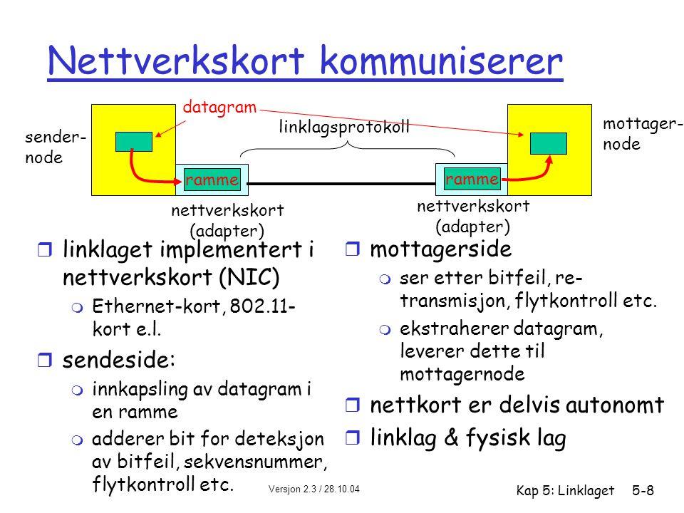 Versjon 2.3 / 28.10.04 Kap 5: Linklaget5-39 MAC-adresser og ARP Hvert nettverkskort har en unik MAC-adresse Kringkastingsadresse = FF-FF-FF-FF-FF-FF = nettverkskort 1A-2F-BB-76-09-AD 58-23-D7-FA-20-B0 0C-C4-11-6F-E3-98 71-65-F7-2B-08-53 LAN (kablet el trådløst)