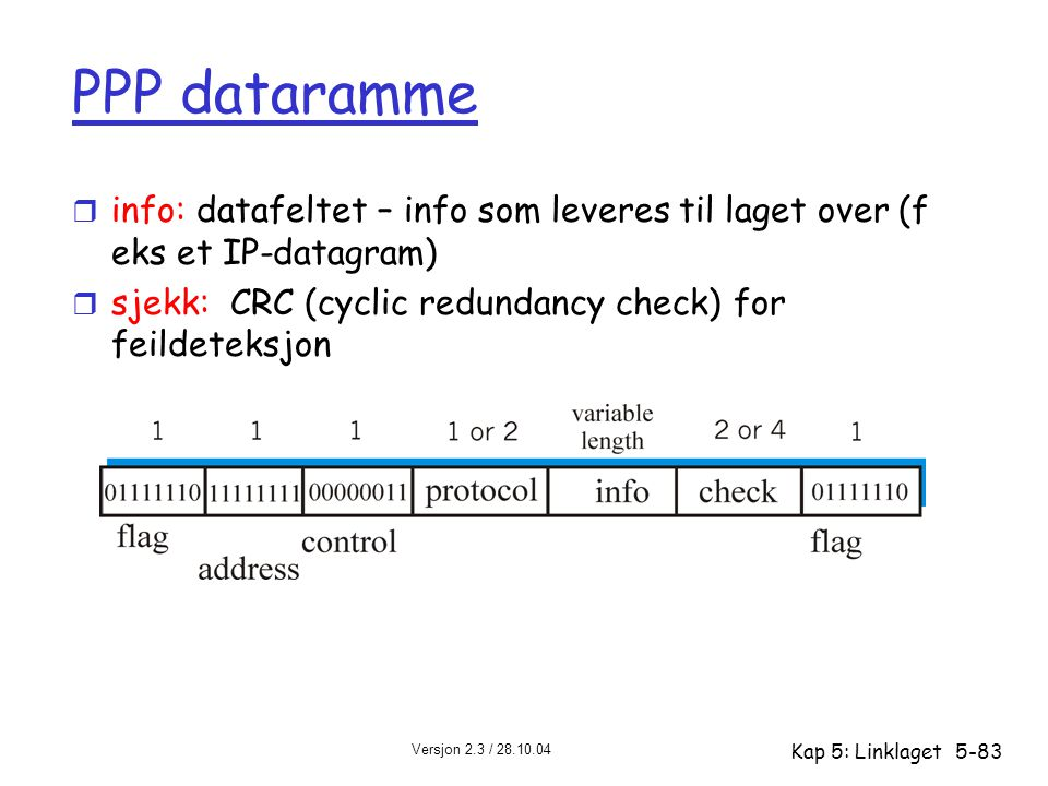 Versjon 2.3 / 28.10.04 Kap 5: Linklaget5-83 PPP dataramme r info: datafeltet – info som leveres til laget over (f eks et IP-datagram) r sjekk: CRC (cy