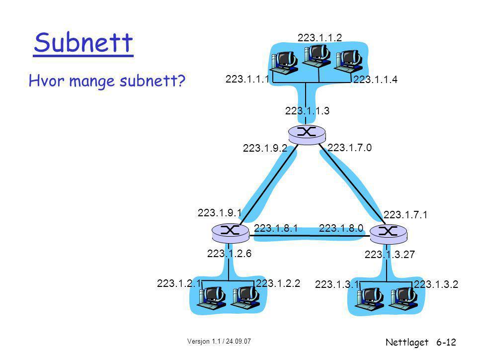 Versjon 1.1 / 24.09.07 Nettlaget6-12 Subnett Hvor mange subnett? 223.1.1.1 223.1.1.3 223.1.1.4 223.1.2.2 223.1.2.1 223.1.2.6 223.1.3.2 223.1.3.1 223.1
