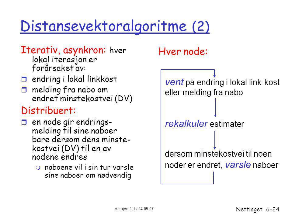 Versjon 1.1 / 24.09.07 Nettlaget6-24 Distansevektoralgoritme (2) Iterativ, asynkron: hver lokal iterasjon er forårsaket av: r endring i lokal linkkost r melding fra nabo om endret minstekostvei (DV) Distribuert: r en node gir endrings- melding til sine naboer bare dersom dens minste- kostvei (DV) til en av nodene endres m naboene vil i sin tur varsle sine naboer om nødvendig vent på endring i lokal link-kost eller melding fra nabo rekalkuler estimater dersom minstekostvei til noen noder er endret, varsle naboer Hver node: