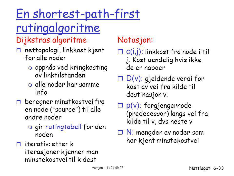 Versjon 1.1 / 24.09.07 Nettlaget6-33 En shortest-path-first rutingalgoritme Dijkstras algoritme r nettopologi, linkkost kjent for alle noder m oppnås