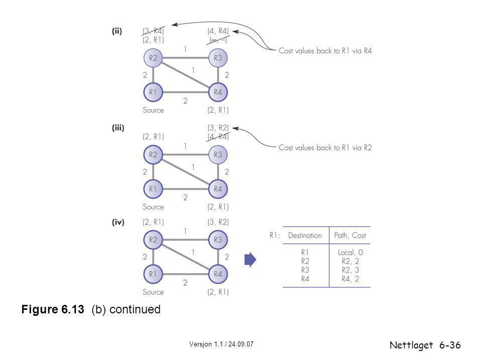 Versjon 1.1 / 24.09.07 Nettlaget6-36 Figure 6.13 (b) continued