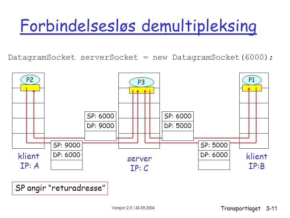 Versjon 2.0 / 24.09.2004 Transportlaget3-11 Forbindelsesløs demultipleksing DatagramSocket serverSocket = new DatagramSocket(6000); klient IP:B P2 klient IP: A P1 P3 server IP: C SP: 6000 DP: 9000 SP: 9000 DP: 6000 SP: 6000 DP: 5000 SP: 5000 DP: 6000 SP angir returadresse