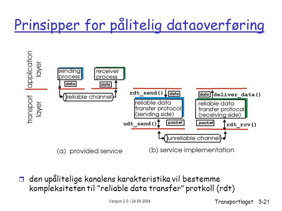 Versjon 2.0 / 24.09.2004 Transportlaget3-21 Prinsipper for pålitelig dataoverføring r den upålitelige kanalens karakteristika vil bestemme kompleksiteten til reliable data transfer protkoll (rdt)