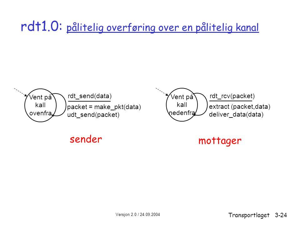 Versjon 2.0 / 24.09.2004 Transportlaget3-24 rdt1.0: pålitelig overføring over en pålitelig kanal Vent på kall ovenfra packet = make_pkt(data) udt_send(packet) rdt_send(data) extract (packet,data) deliver_data(data) Vent på kall nedenfra rdt_rcv(packet) sender mottager