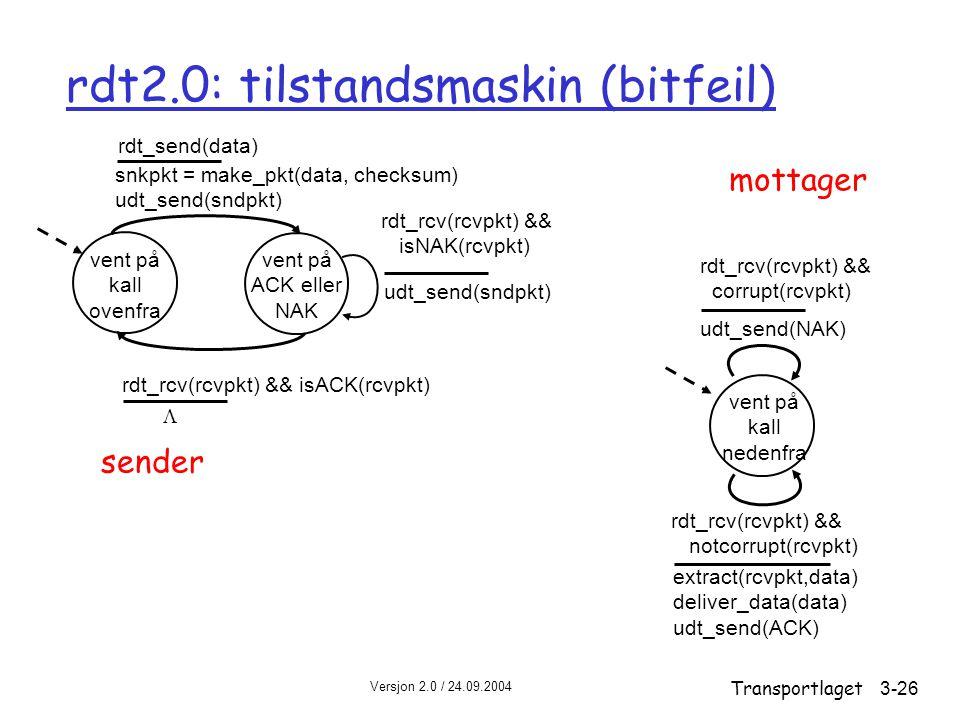 Versjon 2.0 / 24.09.2004 Transportlaget3-26 rdt2.0: tilstandsmaskin (bitfeil) vent på kall ovenfra snkpkt = make_pkt(data, checksum) udt_send(sndpkt) extract(rcvpkt,data) deliver_data(data) udt_send(ACK) rdt_rcv(rcvpkt) && notcorrupt(rcvpkt) rdt_rcv(rcvpkt) && isACK(rcvpkt) udt_send(sndpkt) rdt_rcv(rcvpkt) && isNAK(rcvpkt) udt_send(NAK) rdt_rcv(rcvpkt) && corrupt(rcvpkt) vent på ACK eller NAK vent på kall nedenfra sender mottager rdt_send(data) 