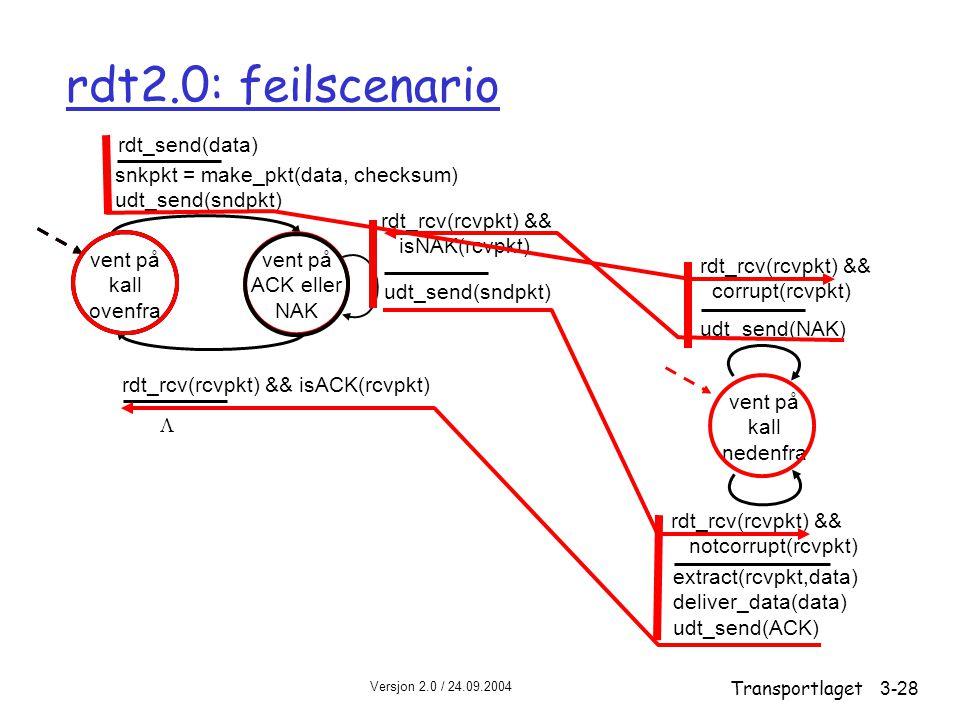 Versjon 2.0 / 24.09.2004 Transportlaget3-28 rdt2.0: feilscenario vent på kall ovenfra snkpkt = make_pkt(data, checksum) udt_send(sndpkt) extract(rcvpkt,data) deliver_data(data) udt_send(ACK) rdt_rcv(rcvpkt) && notcorrupt(rcvpkt) rdt_rcv(rcvpkt) && isACK(rcvpkt) udt_send(sndpkt) rdt_rcv(rcvpkt) && isNAK(rcvpkt) udt_send(NAK) rdt_rcv(rcvpkt) && corrupt(rcvpkt) vent på ACK eller NAK vent på kall nedenfra rdt_send(data) 