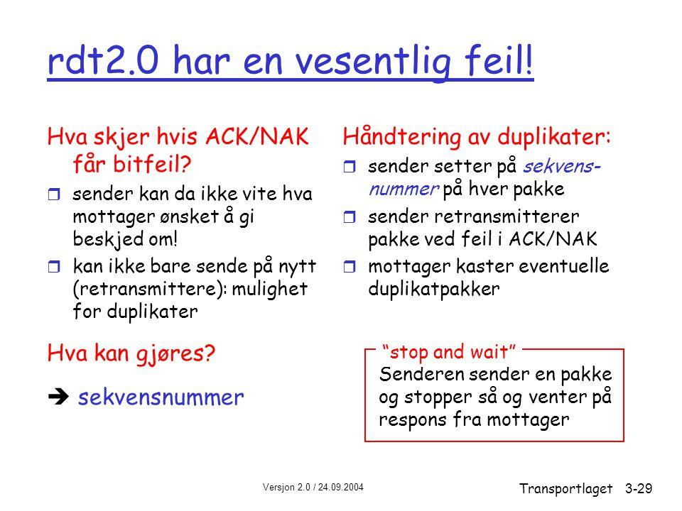 Versjon 2.0 / 24.09.2004 Transportlaget3-29 rdt2.0 har en vesentlig feil.
