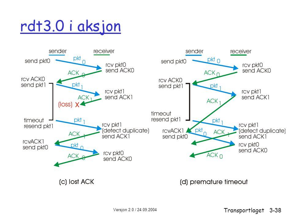 Versjon 2.0 / 24.09.2004 Transportlaget3-38 rdt3.0 i aksjon