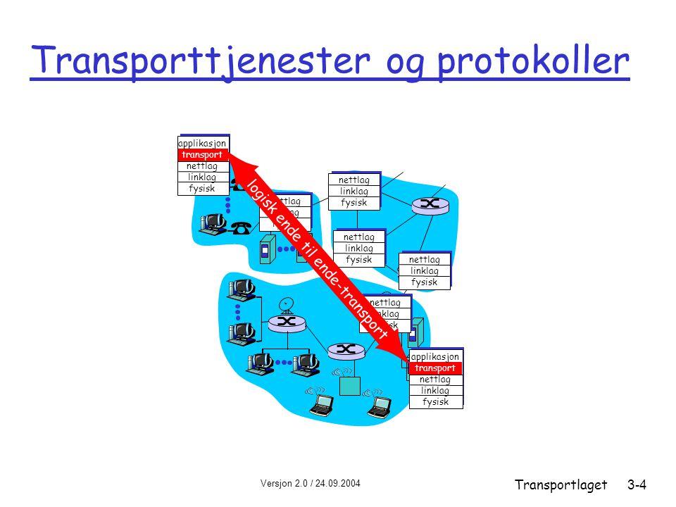 Versjon 2.0 / 24.09.2004 Transportlaget3-55 TCP: Oversikt RFC: 793, 1122, 1323, 2018, 2581 r full dupleks: m toveis datastrøm i samme forbindelse m MSS: maximum segment size r forbindelsesorientert: m håndhilsing (utveksling av kontrollmld) før data sendes r flytkontroll: m sender ovsersvømmer ikke mottager med data r punkt-til-punkt: m en sender, en mottager r pålitelig, leverer strøm: m ingen meldingsgrenser sett fra applikasjonen r pipelined : m TCP metnings- og flyt- kontroll setter vindus- størrelsen r sender og mottagerbuffer