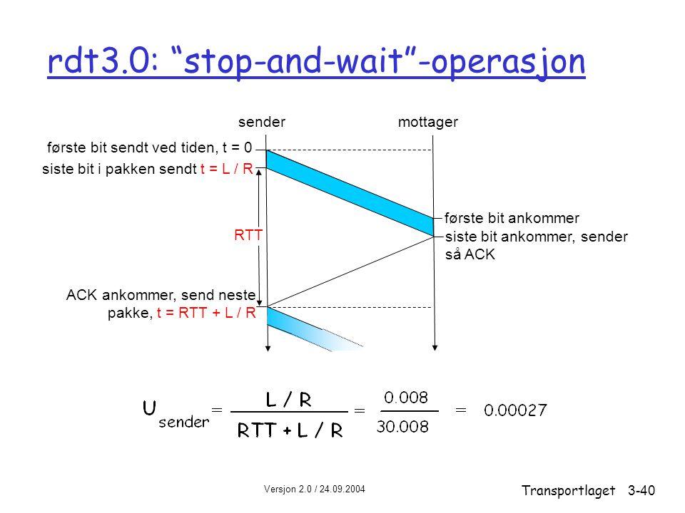 Versjon 2.0 / 24.09.2004 Transportlaget3-40 rdt3.0: stop-and-wait -operasjon første bit sendt ved tiden, t = 0 sendermottager RTT siste bit i pakken sendt t = L / R første bit ankommer siste bit ankommer, sender så ACK ACK ankommer, send neste pakke, t = RTT + L / R