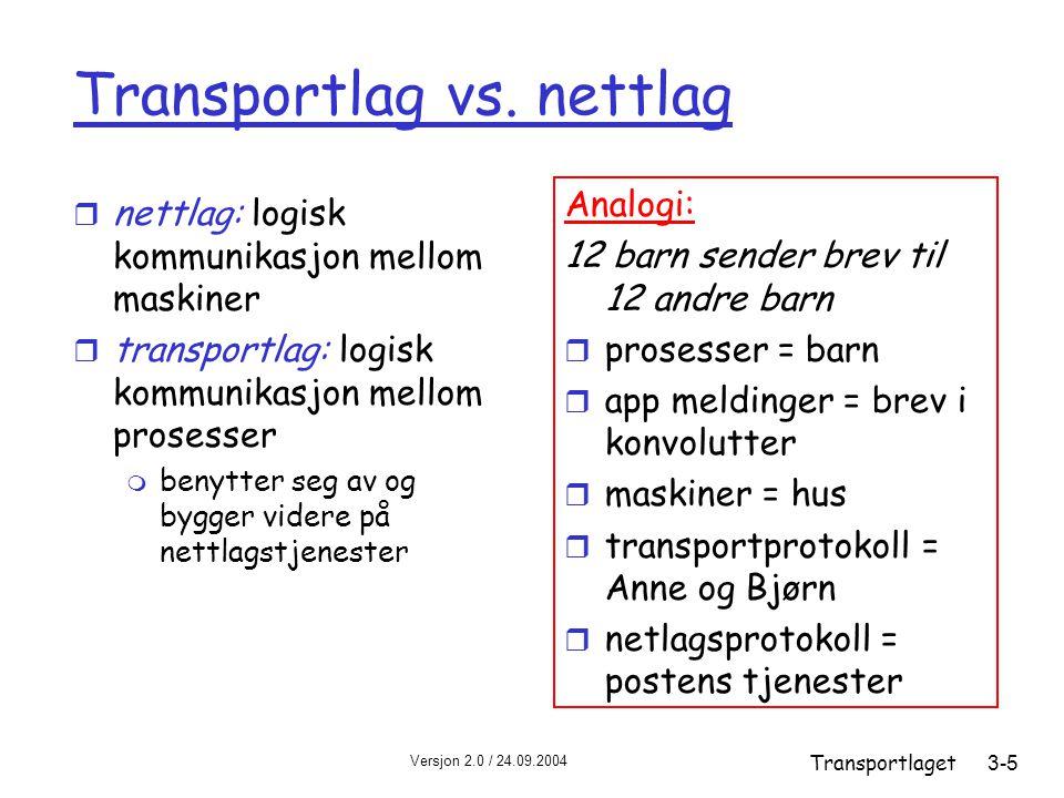 Versjon 2.0 / 24.09.2004 Transportlaget3-6 Internett transportlagsprotokoller r pålitelig, i rekkefølge leveranse (TCP) m metningskontroll (congestion control) m flytkontroll (flow control) m oppsett av forbindelse r upålitelig, uordnet leveranse: UDP m enkel utvidelse av IP ( best-effort ) r tjenester som ikke gis: m forsinkelsesgaranti m båndbreddegaranti applikasjon transport nettlag linklag fysisk appliasjon transport nettlag linklag fysisk nettlag linklag fysisk nettlag linklag fysisk nettlag linklag fysisk nettlag linklag fysisk nettlag linklag fysisk logisk ende til ende transport