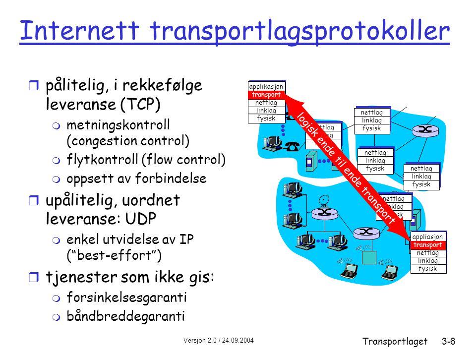 Versjon 2.0 / 24.09.2004 Transportlaget3-57 TCP segmentstruktur senderport # mott.port # 32 bit applikasjons- data (variabel lengde) sekvensnummer kvitteringsnummer Mottagervindu Urg data pnter sjekksum F SR PAU head len not used Opsjoner (variabel lengde) URG: urgent data (normalt ikke brukt) ACK: ACK # gyldig PSH: send data nå (normalt ikke brukt) RST, SYN, FIN: etablering av og nedkobling av forbindelse antall byte mottager kan motta ( vindu ) angir byte (oktetter), ikke segmenter Sjekksum (som i UDP)