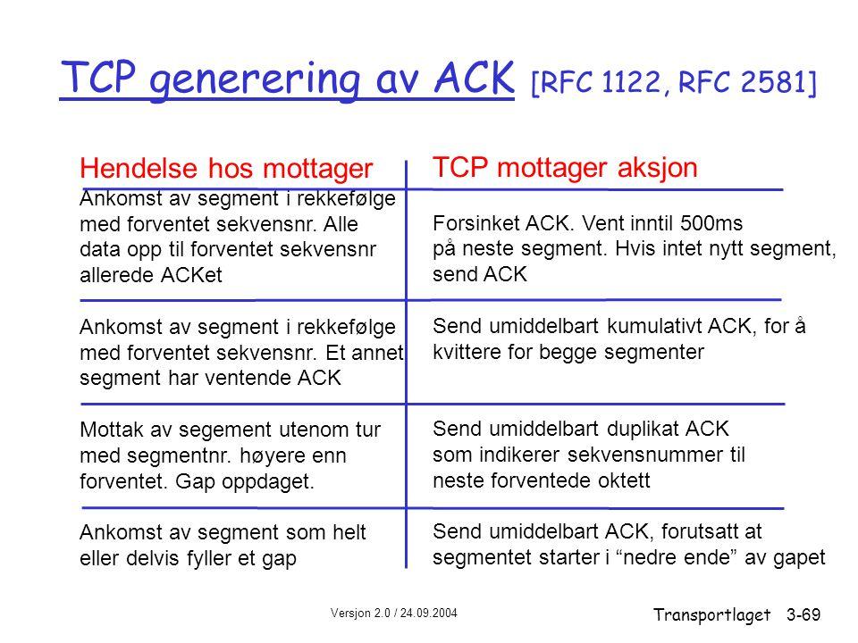 Versjon 2.0 / 24.09.2004 Transportlaget3-69 TCP generering av ACK [RFC 1122, RFC 2581] Hendelse hos mottager Ankomst av segment i rekkefølge med forventet sekvensnr.