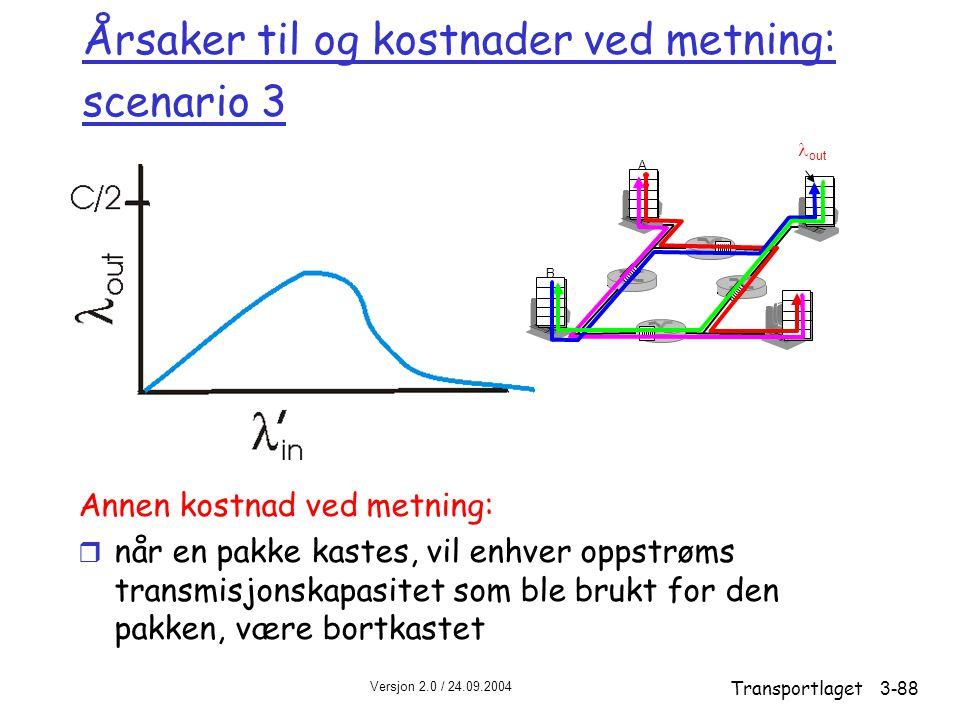 Versjon 2.0 / 24.09.2004 Transportlaget3-88 Årsaker til og kostnader ved metning: scenario 3 Annen kostnad ved metning: r når en pakke kastes, vil enhver oppstrøms transmisjonskapasitet som ble brukt for den pakken, være bortkastet A B out