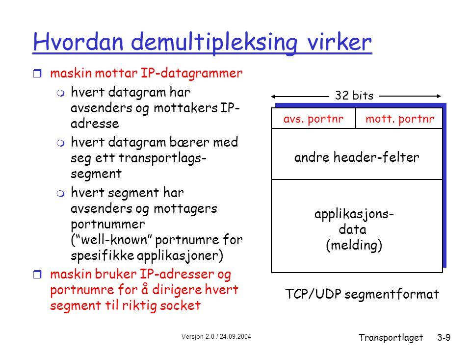 Versjon 2.0 / 24.09.2004 Transportlaget3-80 TCP: etablering og terminering av forbindelser TCP klient livssyklus TCP tjener livssyklus