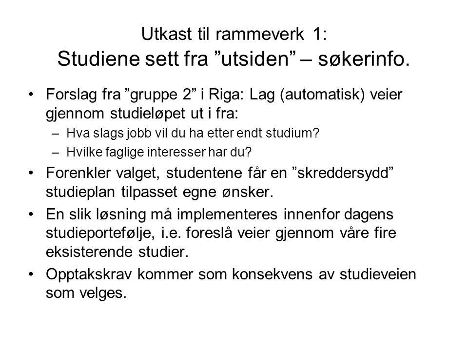 Utkast til rammeverk 1: Studiene sett fra utsiden – søkerinfo.