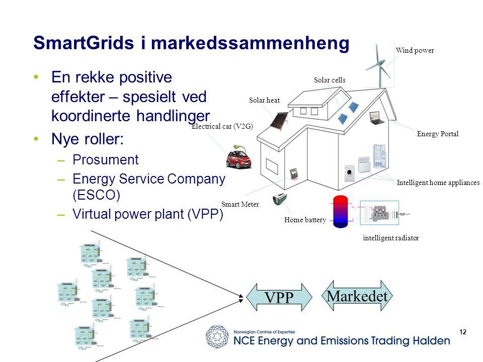SmartGrids i markedssammenheng En rekke positive effekter – spesielt ved koordinerte handlinger Nye roller: –Prosument –Energy Service Company (ESCO)