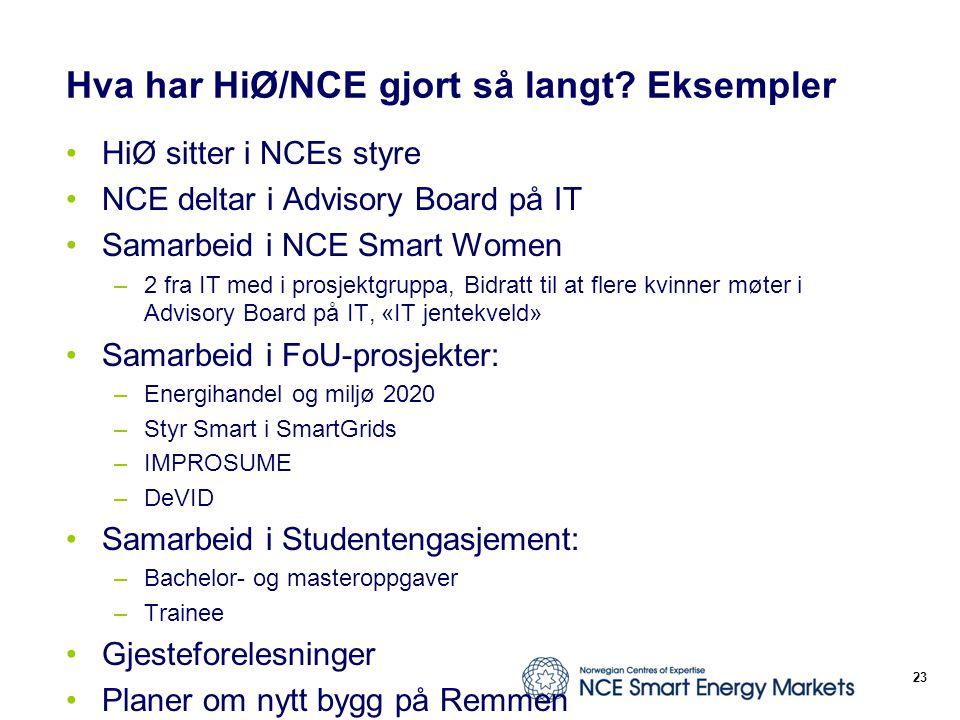 Hva har HiØ/NCE gjort så langt? Eksempler HiØ sitter i NCEs styre NCE deltar i Advisory Board på IT Samarbeid i NCE Smart Women –2 fra IT med i prosje