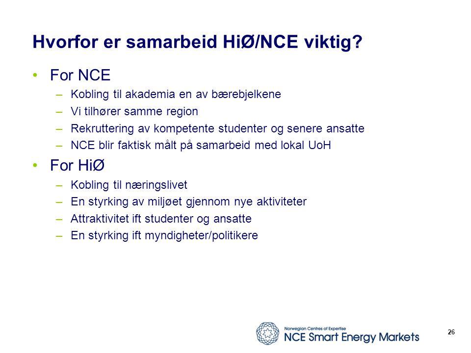 Hvorfor er samarbeid HiØ/NCE viktig? For NCE –Kobling til akademia en av bærebjelkene –Vi tilhører samme region –Rekruttering av kompetente studenter
