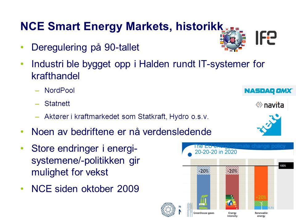 NCE Smart Energy Markets, historikk Deregulering på 90-tallet Industri ble bygget opp i Halden rundt IT-systemer for krafthandel –NordPool –Statnett –