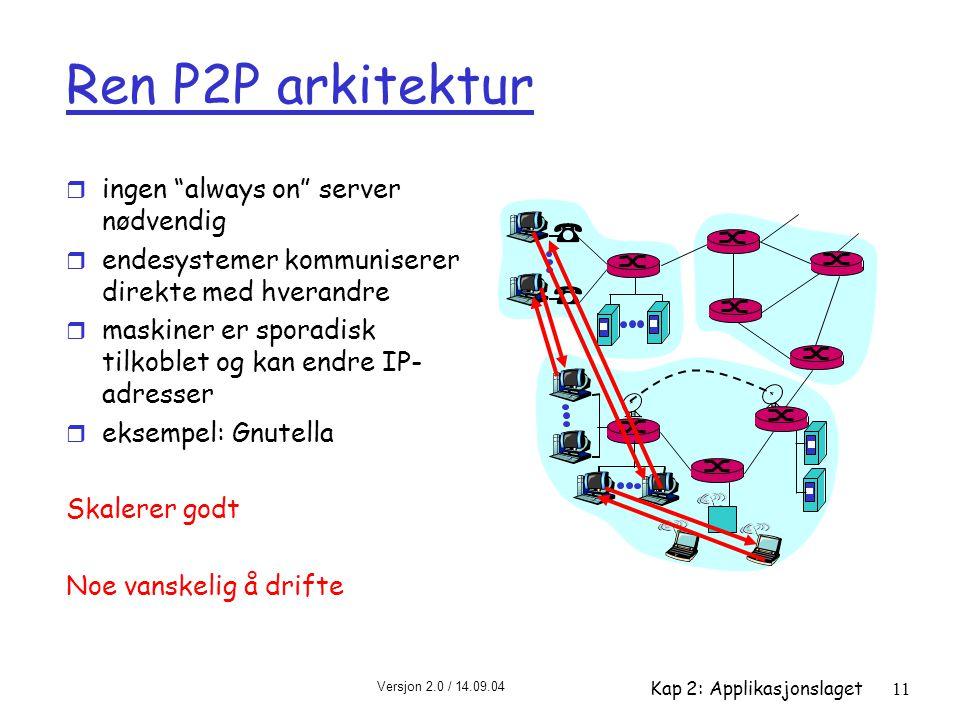 """Versjon 2.0 / 14.09.04 Kap 2: Applikasjonslaget11 Ren P2P arkitektur r ingen """"always on"""" server nødvendig r endesystemer kommuniserer direkte med hver"""