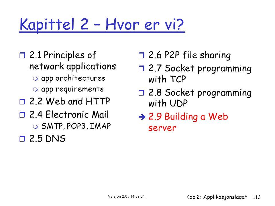 Versjon 2.0 / 14.09.04 Kap 2: Applikasjonslaget113 Kapittel 2 – Hvor er vi? r 2.1 Principles of network applications m app architectures m app require