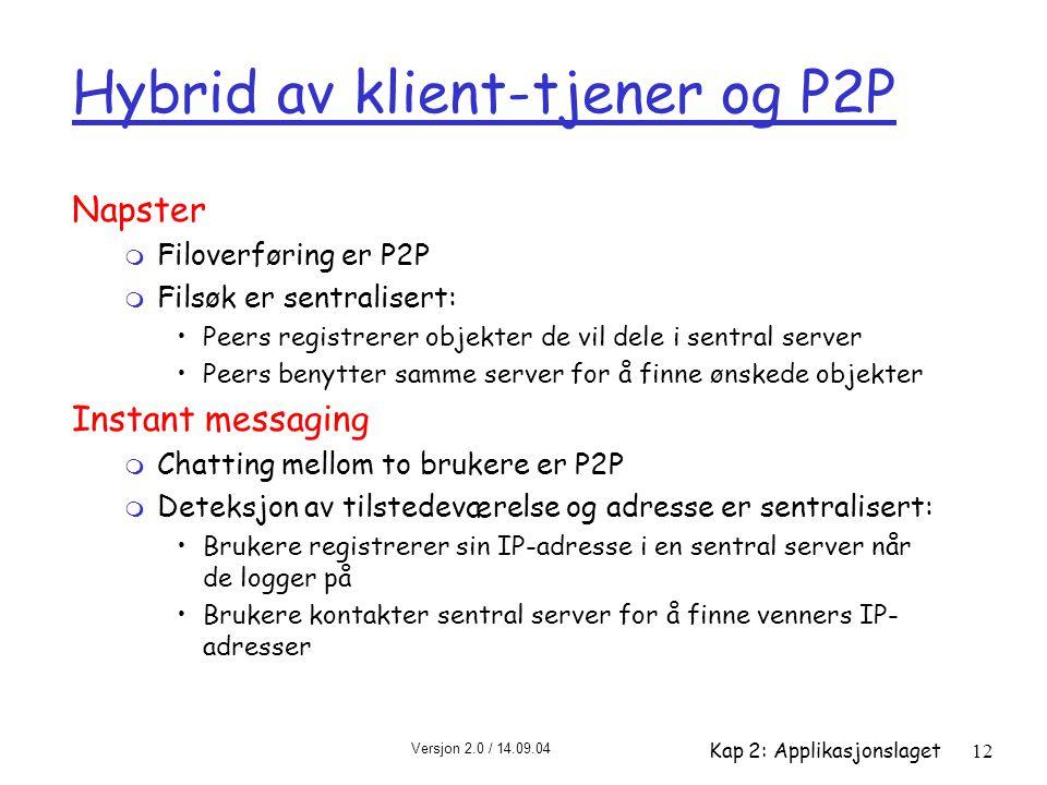 Versjon 2.0 / 14.09.04 Kap 2: Applikasjonslaget12 Hybrid av klient-tjener og P2P Napster m Filoverføring er P2P m Filsøk er sentralisert: Peers regist