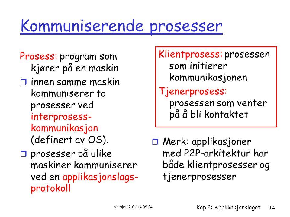 Versjon 2.0 / 14.09.04 Kap 2: Applikasjonslaget14 Kommuniserende prosesser Prosess: program som kjører på en maskin r innen samme maskin kommuniserer