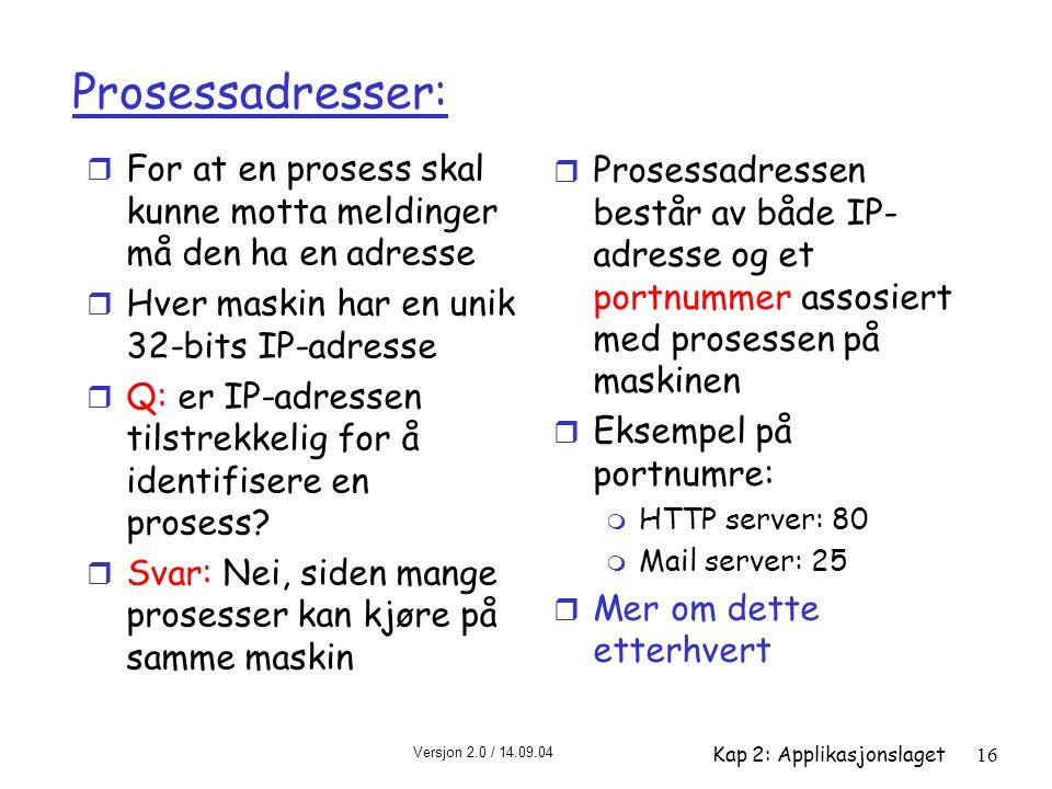 Versjon 2.0 / 14.09.04 Kap 2: Applikasjonslaget16 Prosessadresser: r For at en prosess skal kunne motta meldinger må den ha en adresse r Hver maskin h