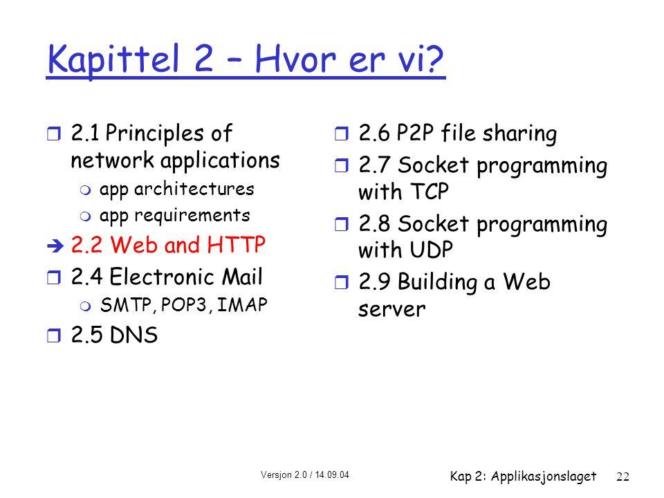 Versjon 2.0 / 14.09.04 Kap 2: Applikasjonslaget22 Kapittel 2 – Hvor er vi? r 2.1 Principles of network applications m app architectures m app requirem