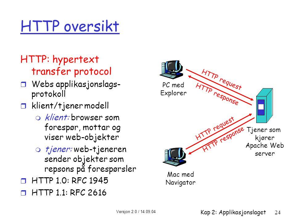 Versjon 2.0 / 14.09.04 Kap 2: Applikasjonslaget24 HTTP oversikt HTTP: hypertext transfer protocol r Webs applikasjonslags- protokoll r klient/tjener m