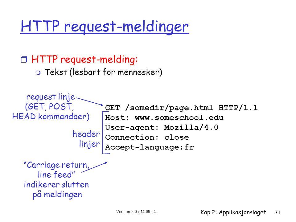 Versjon 2.0 / 14.09.04 Kap 2: Applikasjonslaget31 HTTP request-meldinger r HTTP request-melding: m Tekst (lesbart for mennesker) GET /somedir/page.htm