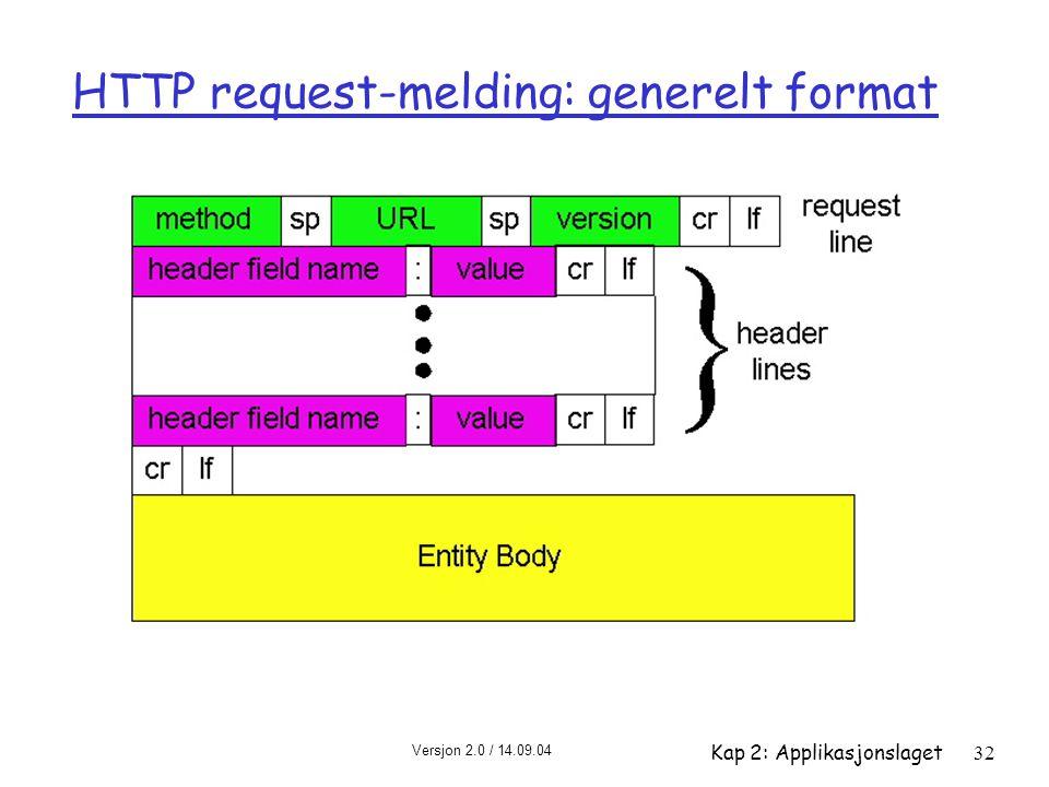 Versjon 2.0 / 14.09.04 Kap 2: Applikasjonslaget32 HTTP request-melding: generelt format